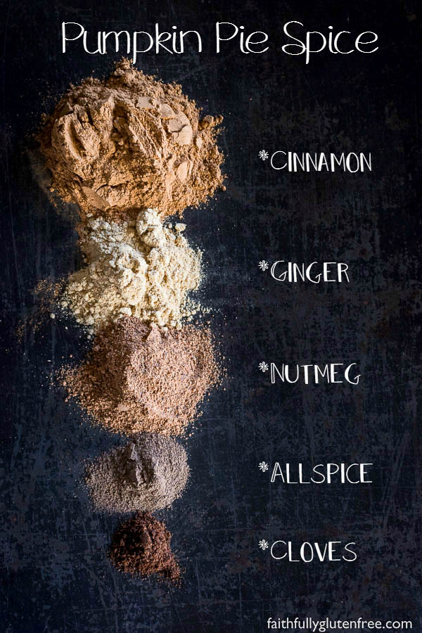Spices used to make pumpkin pie spice